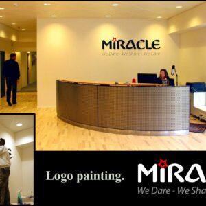Miracle Breweries